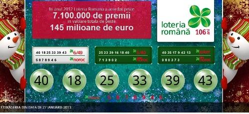 Loteria Națională a acordat, în anul 2012, premii în valoare de 145 de milioane de euro
